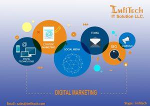 digital-marketing-Imfitech-IT-Solution.jpg