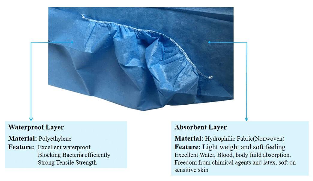 hydrophillic sheet with pe.jpg