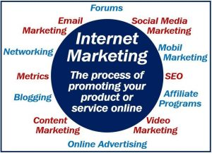 Internet-Marketing-definition-and-examples.jpg